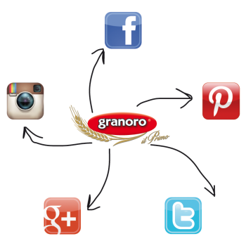 social granoro